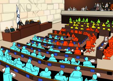שיטת הבחירות בישראל